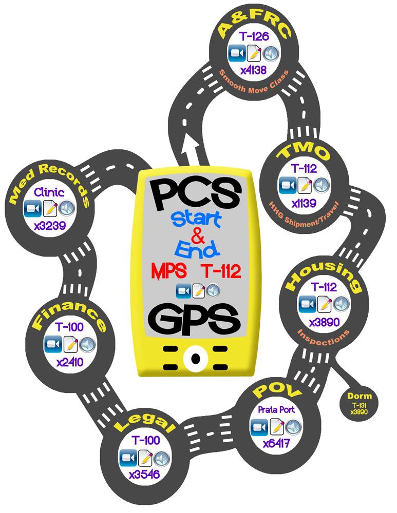 pcs map