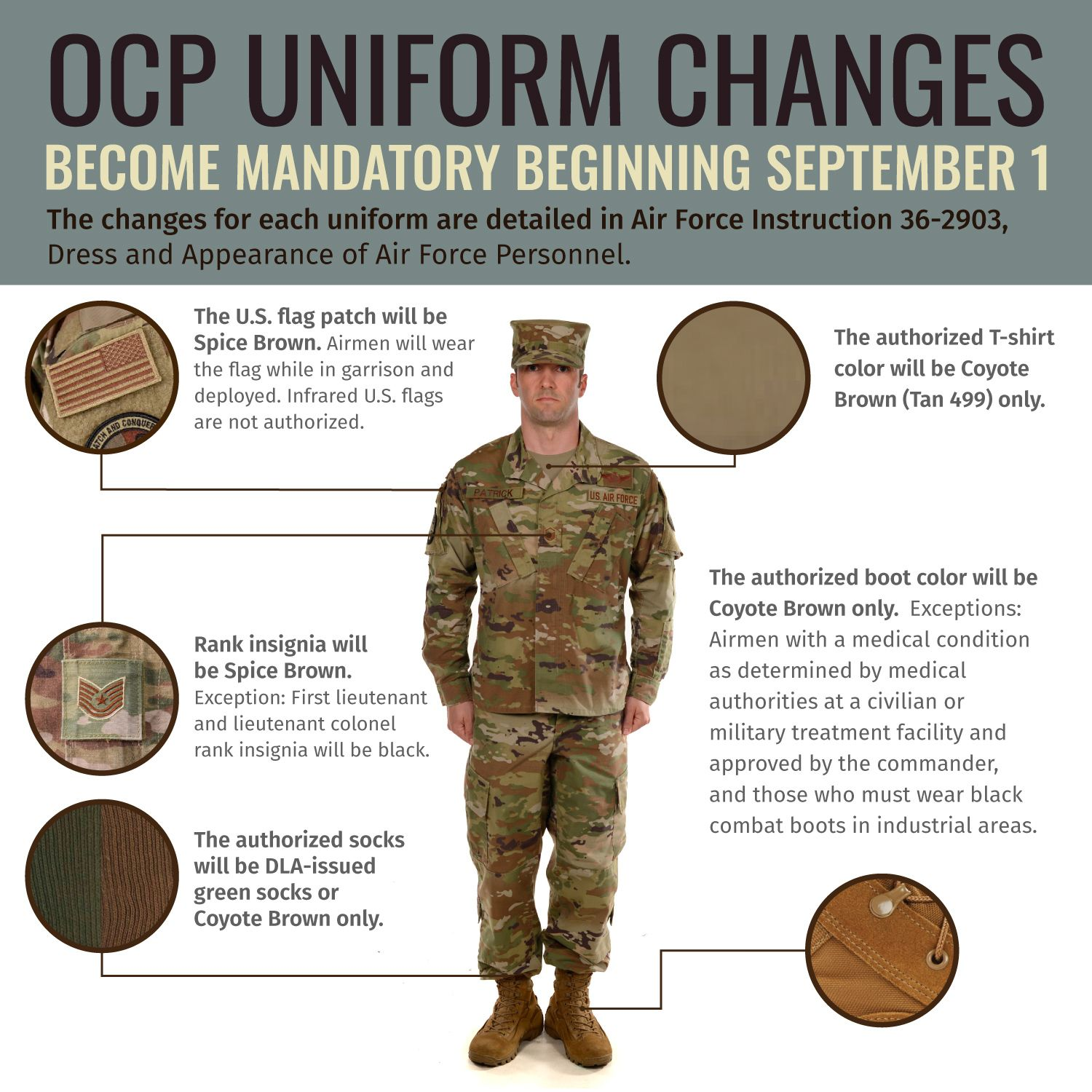 Air Force delays mandatory wear-date for 2PFDU, OCP items